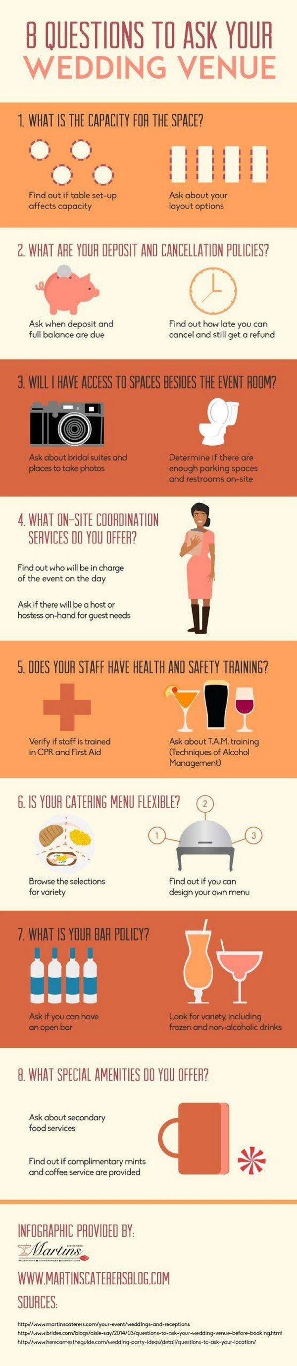 useful wedding venue choosing guide