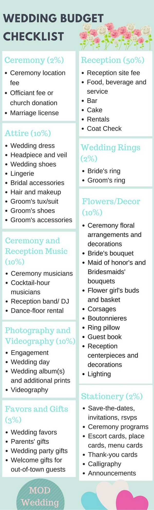 wedding budget checklist for planning guide