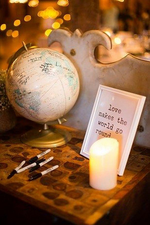 travel themed guest book ideas
