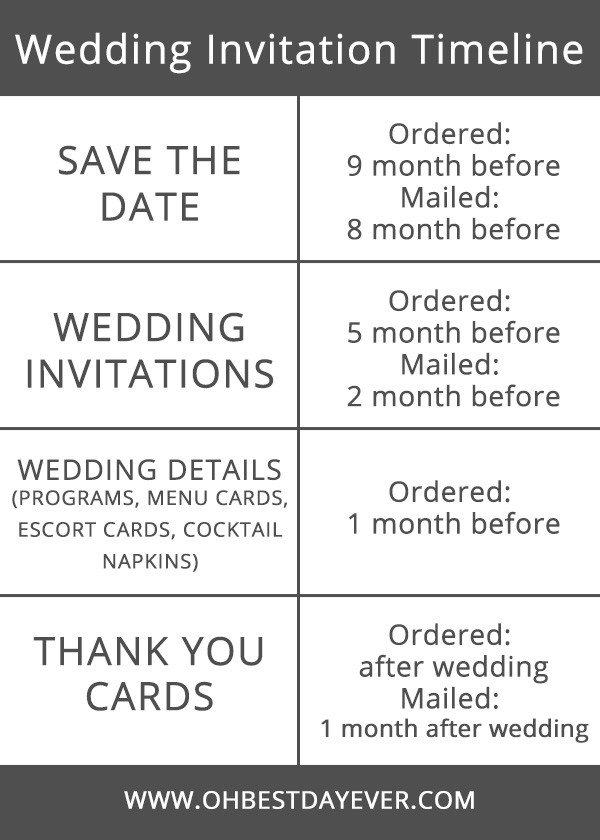 wedding invitation timeline tips