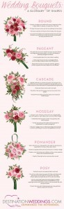 how to choose wedding bouquets for your wedding planning