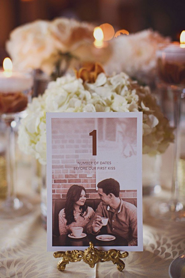 creative wedding table number ideas - Oh Best Day Ever