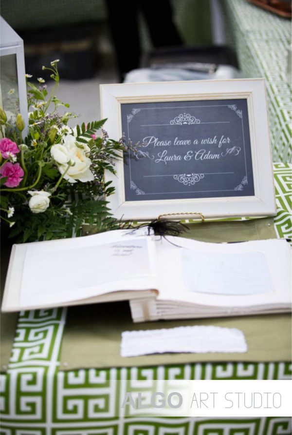 Please Leave A Wish Sign, Personalized Sign, Wedding Leave Your Sign - Digital